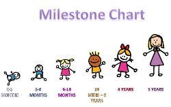 στάδια ανάπτυξης παιδιού momfatale.gr