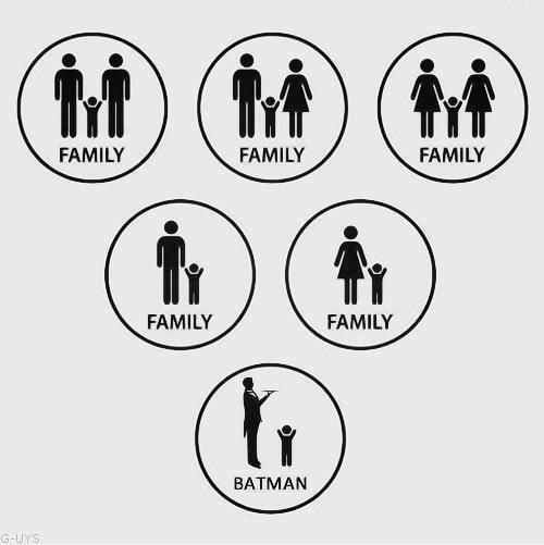 different-kinds-of-families