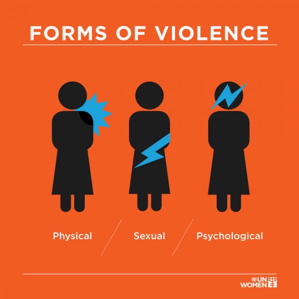 βια κατά των γυναικών 2