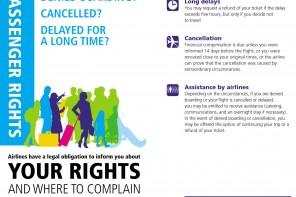 Λιγότεροι από τους μισούς ταξιδιώτες της ΕΕ γνωρίζουν τα δικαιώματα των επιβατών στην ΕΕ