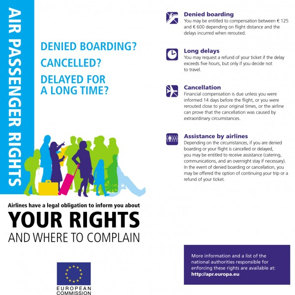 passenger rights within the eu