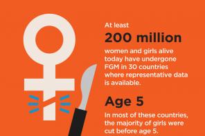 Η Πρακτική του Ακρωτηριασμού Γυναικείων Γεννητικών Οργάνων και τι κάνει η ΕΕ γι'αυτό.