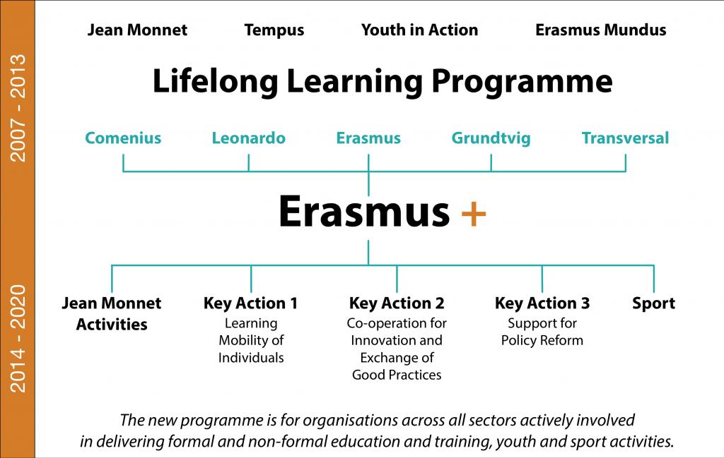 erasmus_ new