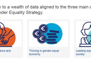 Παγκόσμια Ημέρα της Γυναίκας 2021: η πανδημία COVID-19 αποτελεί μείζονα πρόκληση για την ισότητα των φύλων.